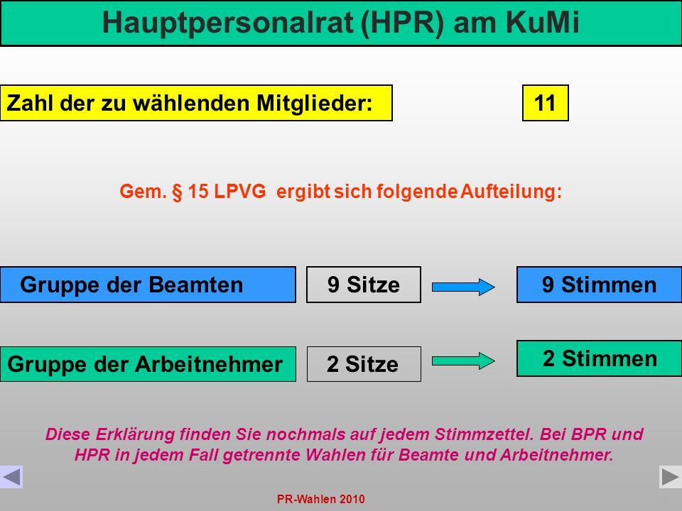 PR-Wahlen 20106 Zahl der zu wählenden Mitglieder: Gruppe der Arbeitnehmer Gruppe der Beamten 2 Sitze 9 Sitze Hauptpersonalrat (HPR) am KuMi 11 9 Stimm