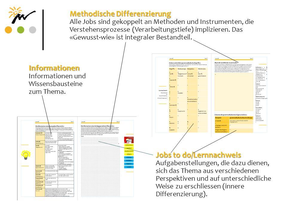 Informationen Informationen und Wissensbausteine zum Thema. Jobs to do/Lernnachweis Aufgabenstellungen, die dazu dienen, sich das Thema aus verschiede