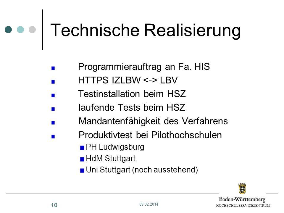 HOCHSCHULSERVICEZENTRUM 10 Technische Realisierung Programmierauftrag an Fa. HIS HTTPS IZLBW LBV Testinstallation beim HSZ laufende Tests beim HSZ Man