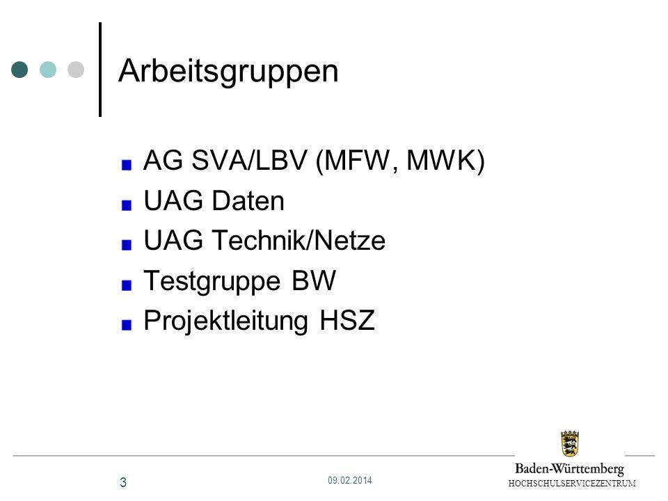 HOCHSCHULSERVICEZENTRUM 3 Arbeitsgruppen AG SVA/LBV (MFW, MWK) UAG Daten UAG Technik/Netze Testgruppe BW Projektleitung HSZ 09.02.2014