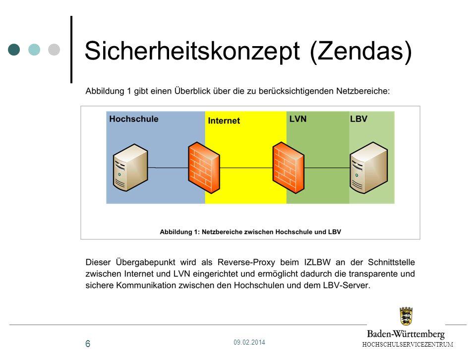 HOCHSCHULSERVICEZENTRUM 6 Sicherheitskonzept (Zendas) 09.02.2014