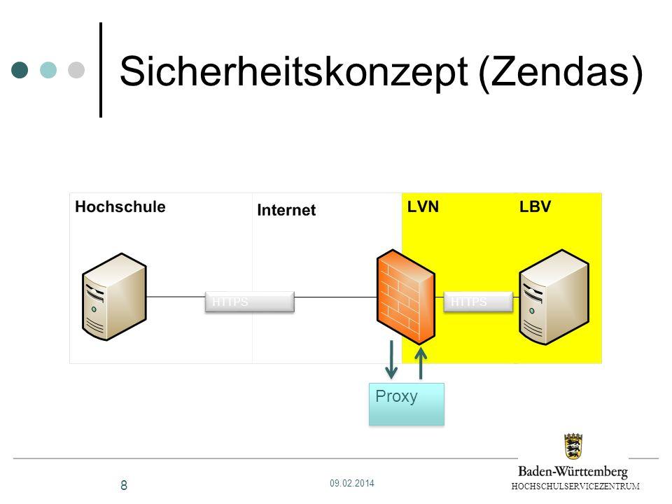 HOCHSCHULSERVICEZENTRUM Sicherheitskonzept (Zendas) Proxy HTTPS 09.02.2014 8
