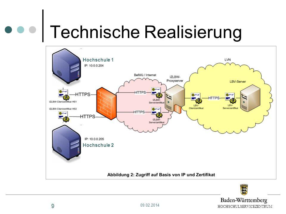 HOCHSCHULSERVICEZENTRUM 9 Technische Realisierung Hochschule 1 Hochschule 2 09.02.2014