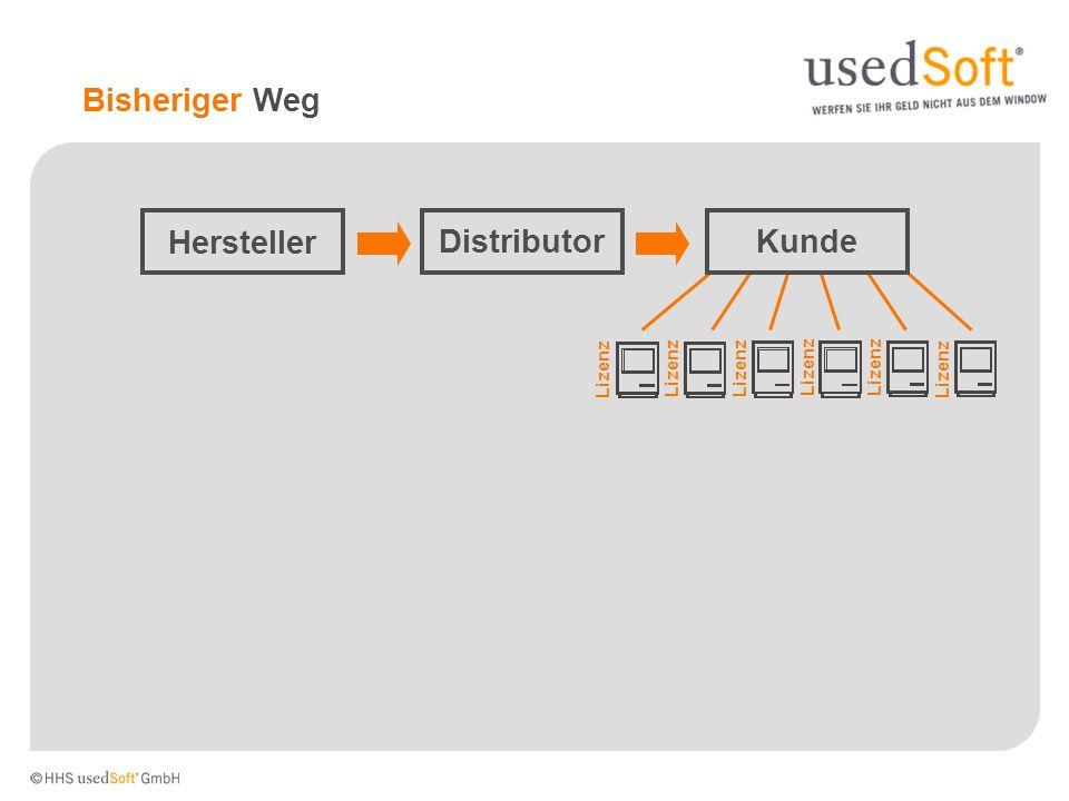 Bisheriger Weg Lizenz Hersteller DistributorKunde Lizenz