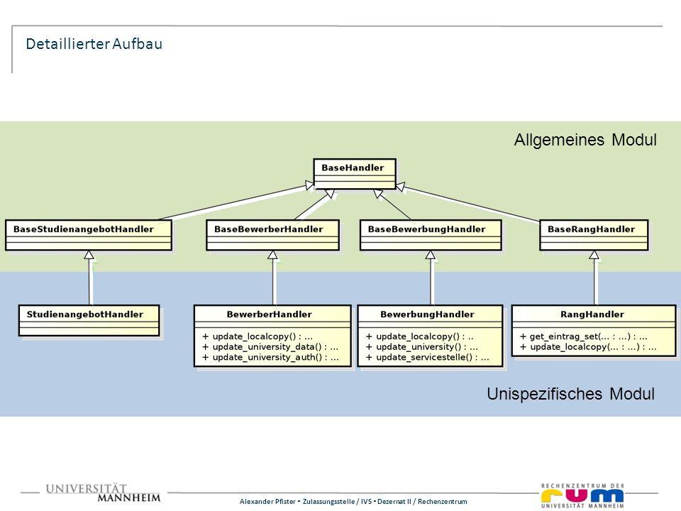 Alexander Pfister Zulassungsstelle / IVS Dezernat II / Rechenzentrum Detaillierter Aufbau Unispezifisches Modul Allgemeines Modul