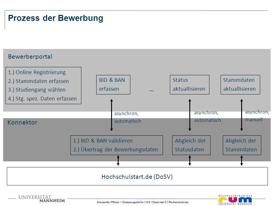 Alexander Pfister Zulassungsstelle / IVS Dezernat II / Rechenzentrum Prozess der Bewerbung 1.) Online Registrierung 2.) Stammdaten erfassen 3.) Studie