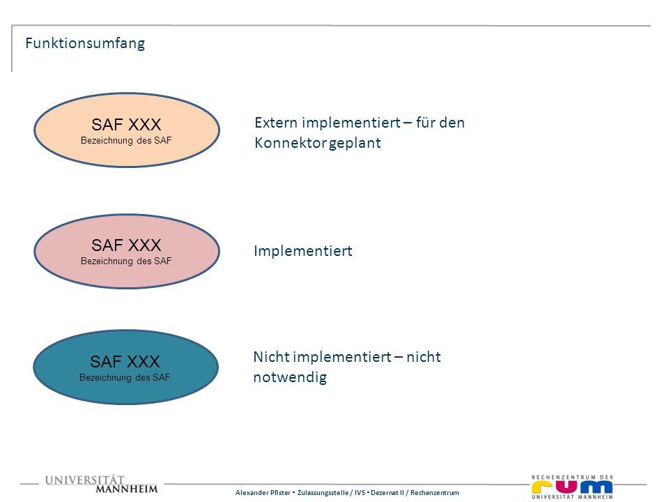 Alexander Pfister Zulassungsstelle / IVS Dezernat II / Rechenzentrum Funktionsumfang SAF XXX Bezeichnung des SAF Extern implementiert – für den Konnek