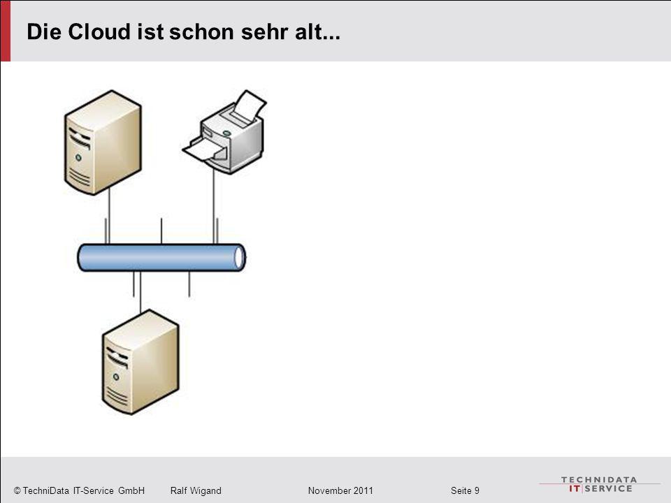 © TechniData IT-Service GmbH Ralf Wigand November 2011 Seite 9 Die Cloud ist schon sehr alt...