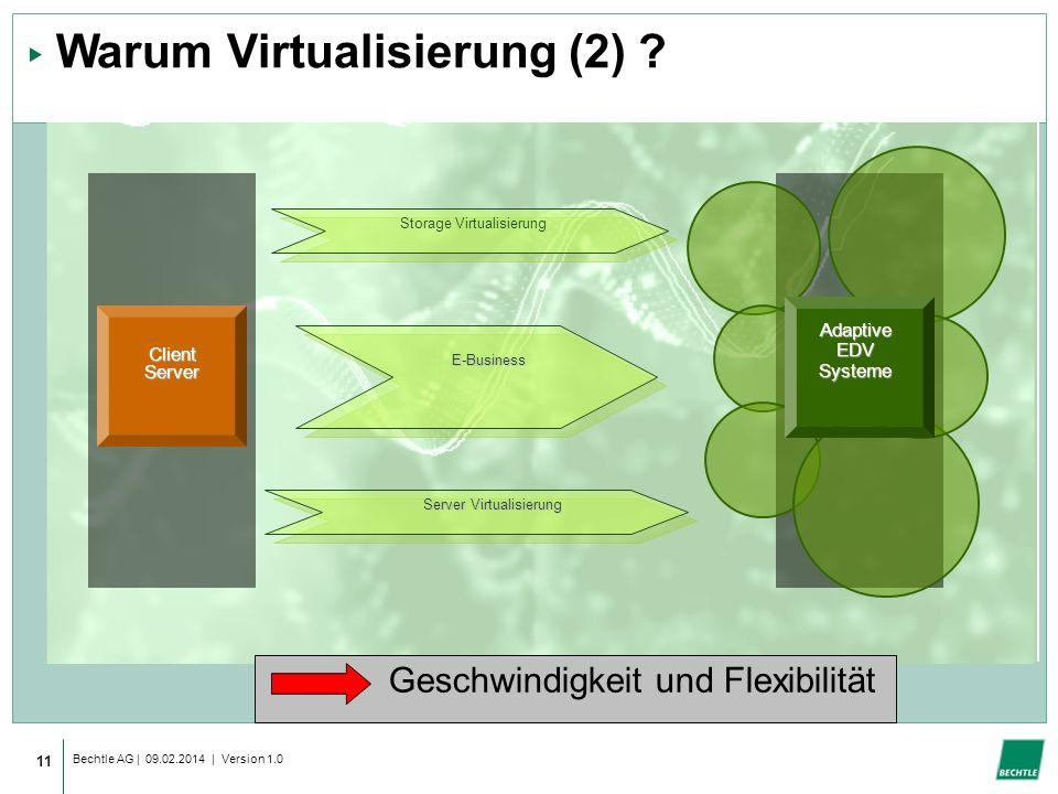 Bechtle AG | 09.02.2014 | Version 1.0 11 Warum Virtualisierung (2) .