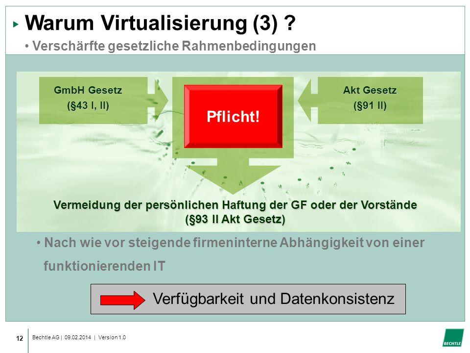 Bechtle AG | 09.02.2014 | Version 1.0 12 Warum Virtualisierung (3) .