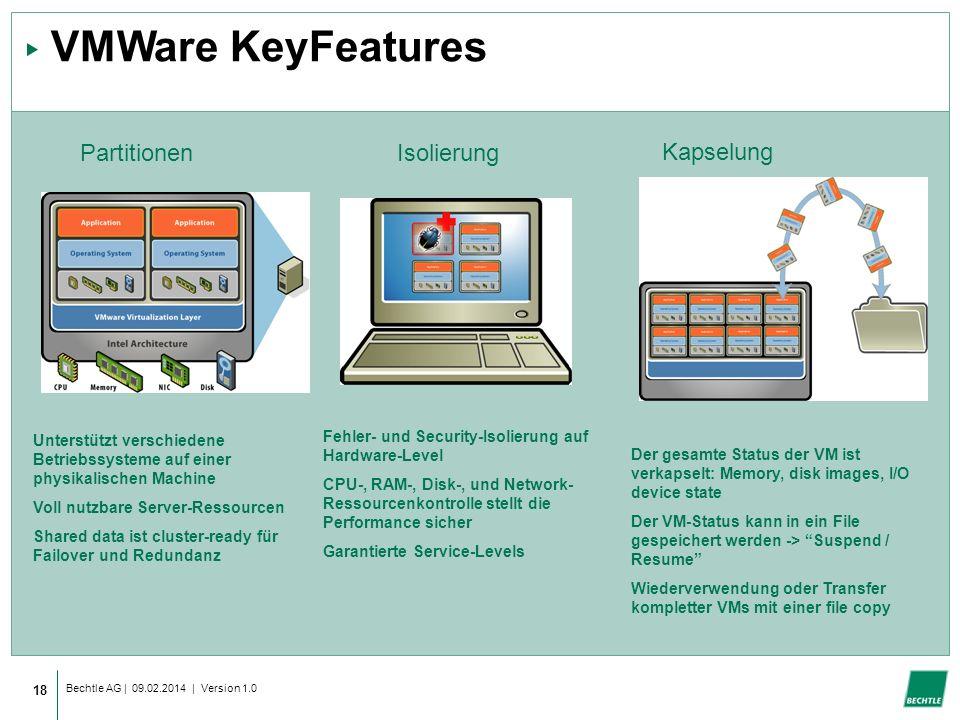 Bechtle AG | 09.02.2014 | Version 1.0 18 VMWare KeyFeatures Partitionen Unterstützt verschiedene Betriebssysteme auf einer physikalischen Machine Voll nutzbare Server-Ressourcen Shared data ist cluster-ready für Failover und Redundanz Der gesamte Status der VM ist verkapselt: Memory, disk images, I/O device state Der VM-Status kann in ein File gespeichert werden -> Suspend / Resume Wiederverwendung oder Transfer kompletter VMs mit einer file copy Fehler- und Security-Isolierung auf Hardware-Level CPU-, RAM-, Disk-, und Network- Ressourcenkontrolle stellt die Performance sicher Garantierte Service-Levels Isolierung Kapselung