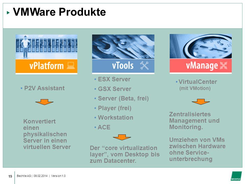 Bechtle AG | 09.02.2014 | Version 1.0 19 VMWare Produkte VirtualCenter (mit VMotion) Zentralisiertes Management und Monitoring.