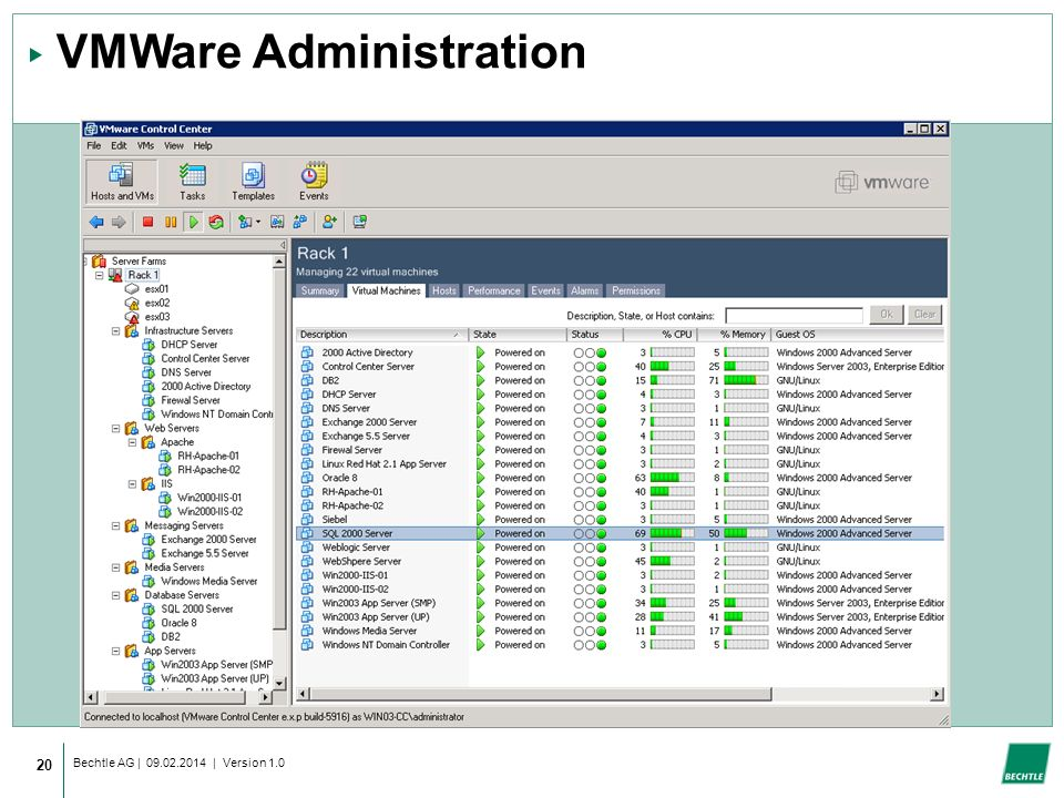 Bechtle AG | 09.02.2014 | Version 1.0 20 VMWare Administration