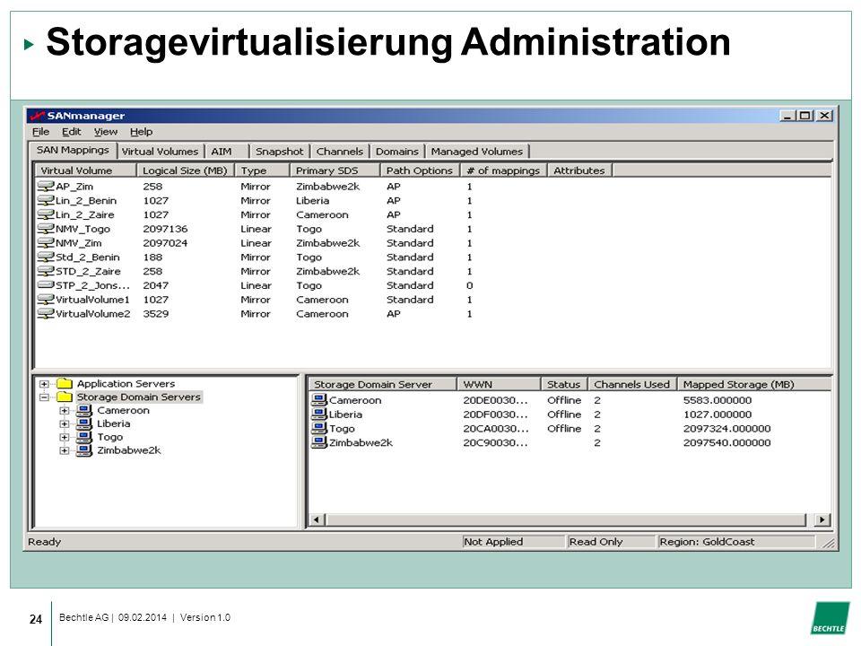 Bechtle AG | 09.02.2014 | Version 1.0 24 Storagevirtualisierung Administration