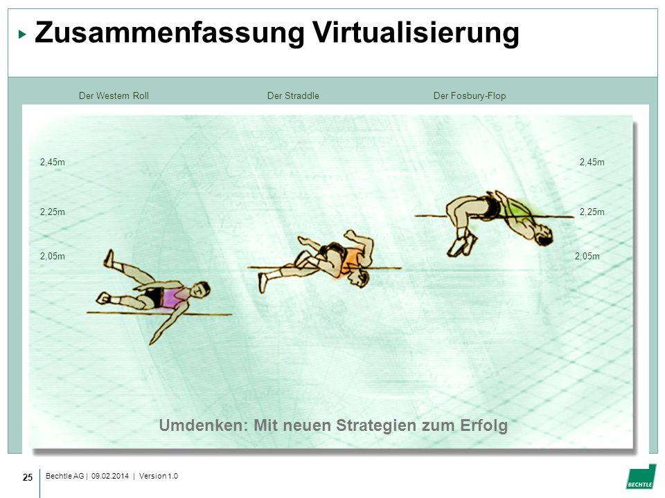 Bechtle AG | 09.02.2014 | Version 1.0 25 Zusammenfassung Virtualisierung Der Western Roll Der Straddle Der Fosbury-Flop 2,05m 2,25m 2,45m 2,05m 2,25m 2,45m Umdenken: Mit neuen Strategien zum Erfolg