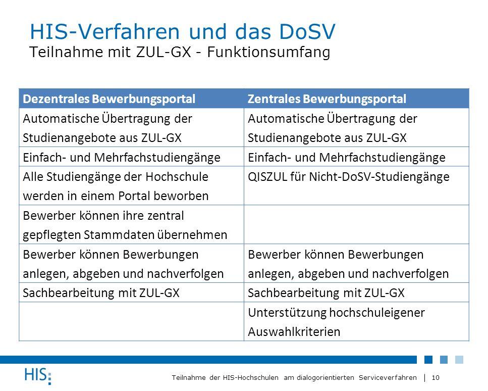 10 Teilnahme der HIS-Hochschulen am dialogorientierten Serviceverfahren HIS-Verfahren und das DoSV Teilnahme mit ZUL-GX - Funktionsumfang Dezentrales