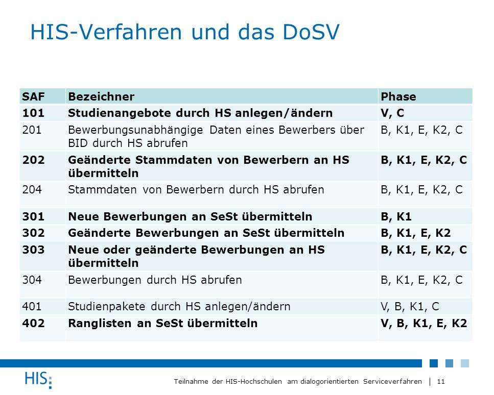 11 Teilnahme der HIS-Hochschulen am dialogorientierten Serviceverfahren HIS-Verfahren und das DoSV SAFBezeichnerPhase 101Studienangebote durch HS anle