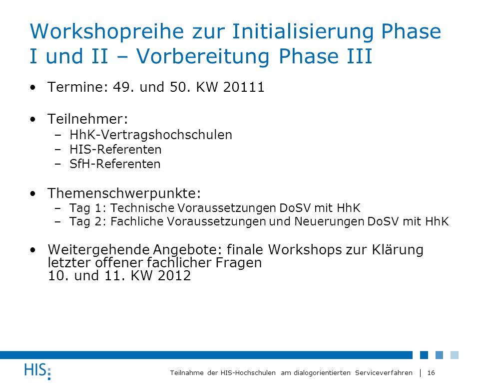 16 Teilnahme der HIS-Hochschulen am dialogorientierten Serviceverfahren Workshopreihe zur Initialisierung Phase I und II – Vorbereitung Phase III Term