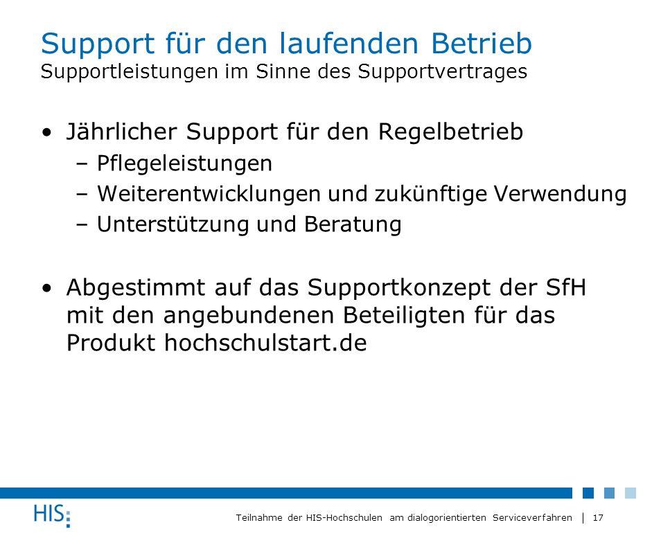 17 Teilnahme der HIS-Hochschulen am dialogorientierten Serviceverfahren Support für den laufenden Betrieb Supportleistungen im Sinne des Supportvertra