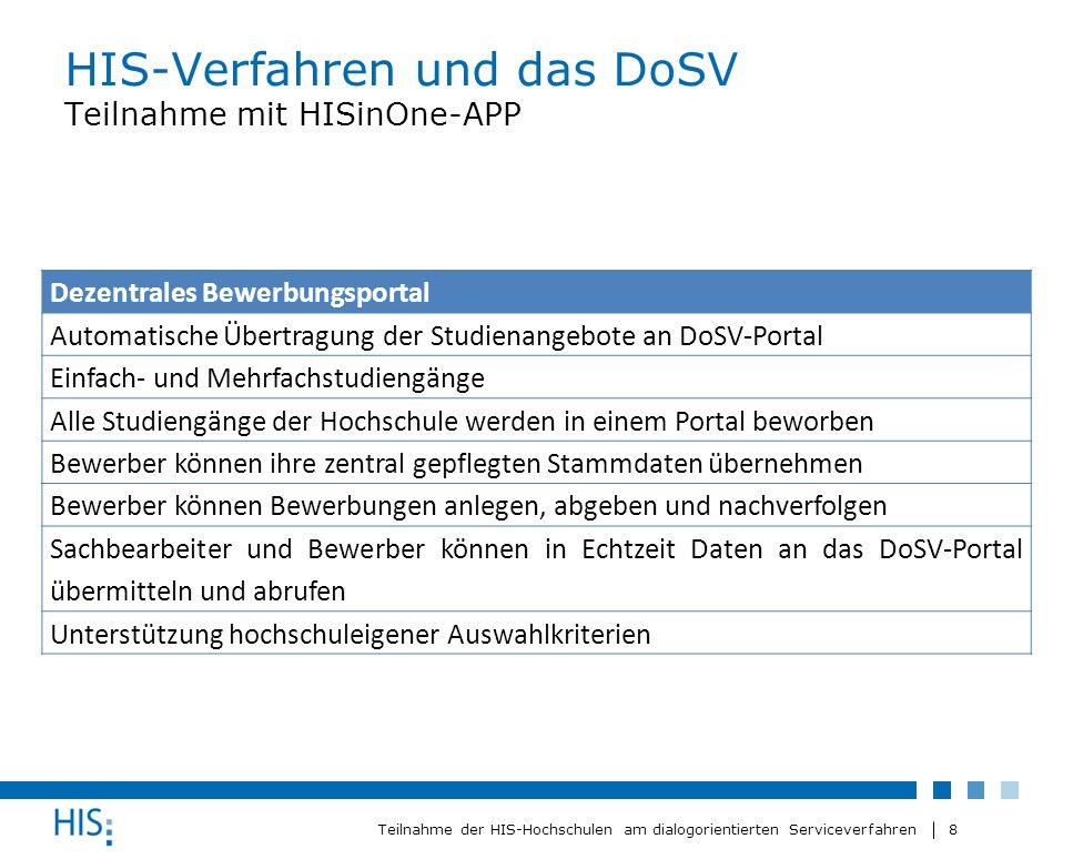 8 Teilnahme der HIS-Hochschulen am dialogorientierten Serviceverfahren HIS-Verfahren und das DoSV Teilnahme mit HISinOne-APP Dezentrales Bewerbungspor