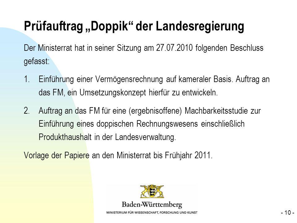 Prüfauftrag Doppik der Landesregierung Der Ministerrat hat in seiner Sitzung am 27.07.2010 folgenden Beschluss gefasst: 1.Einführung einer Vermögensrechnung auf kameraler Basis.