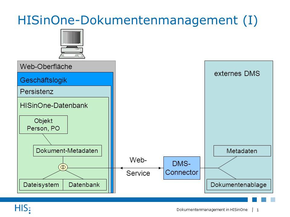 1 Dokumentenmanagement in HISinOne HISinOne-Dokumentenmanagement (I) Web-Oberfläche Geschäftslogik Persistenz HISinOne-Datenbank Objekt Person, PO ext