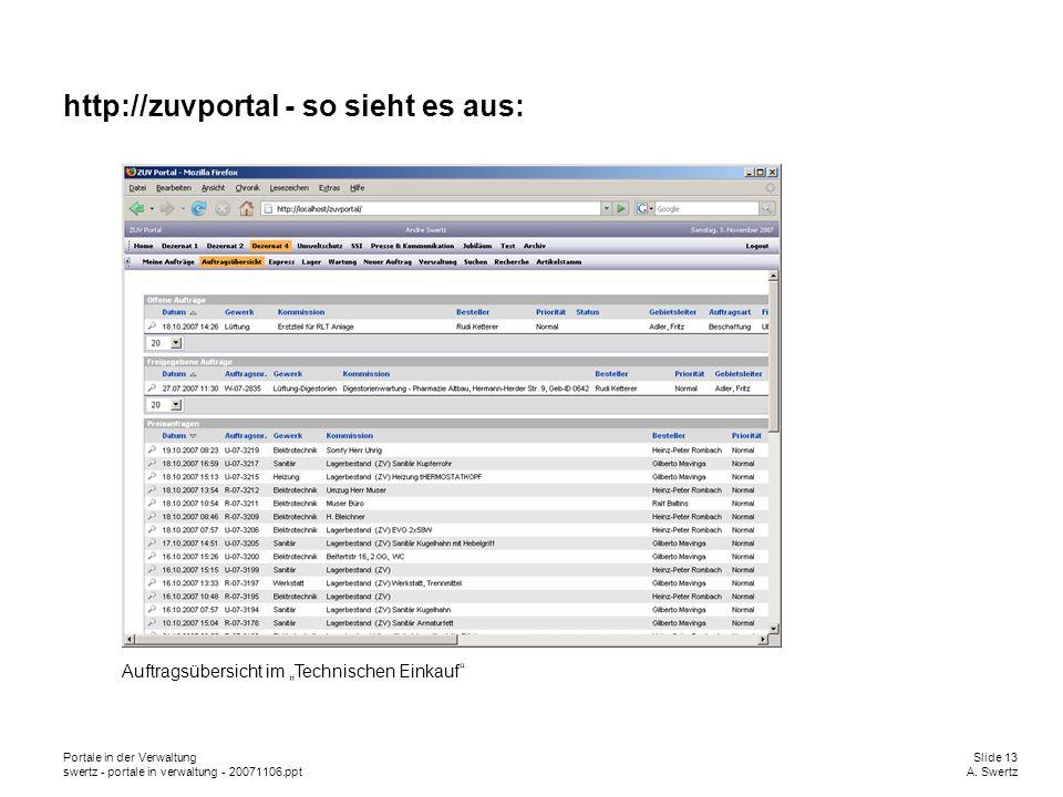 Portale in der VerwaltungSlide 13 swertz - portale in verwaltung - 20071106.pptA. Swertz http://zuvportal - so sieht es aus: Auftragsübersicht im Tech