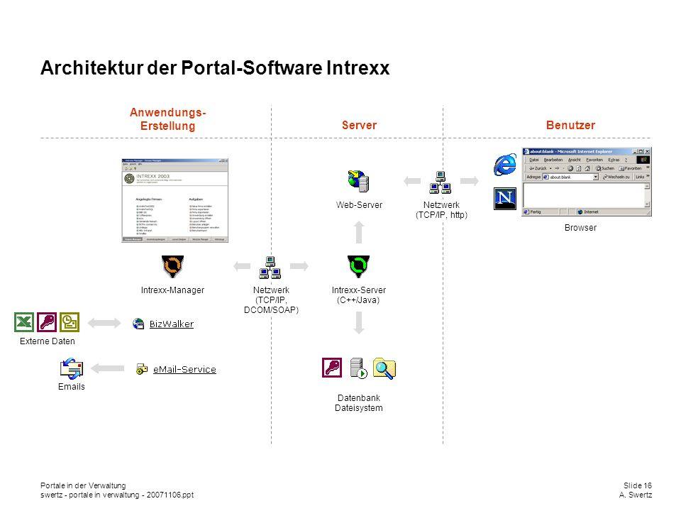 Portale in der VerwaltungSlide 16 swertz - portale in verwaltung - 20071106.pptA. Swertz Architektur der Portal-Software Intrexx Browser Benutzer Netz