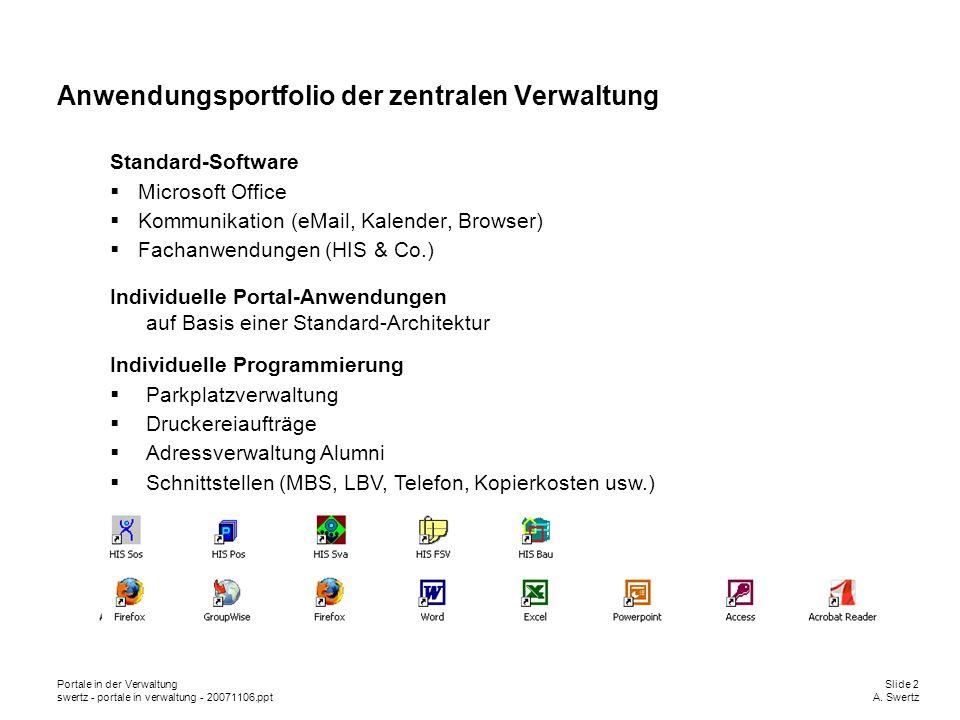 Portale in der VerwaltungSlide 2 swertz - portale in verwaltung - 20071106.pptA. Swertz Individuelle Programmierung Parkplatzverwaltung Druckereiauftr