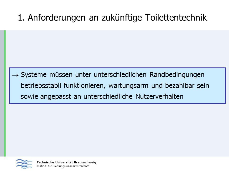 Technische Universität Braunschweig Institut für Siedlungswasserwirtschaft 1. Anforderungen an zukünftige Toilettentechnik Systeme müssen unter unters