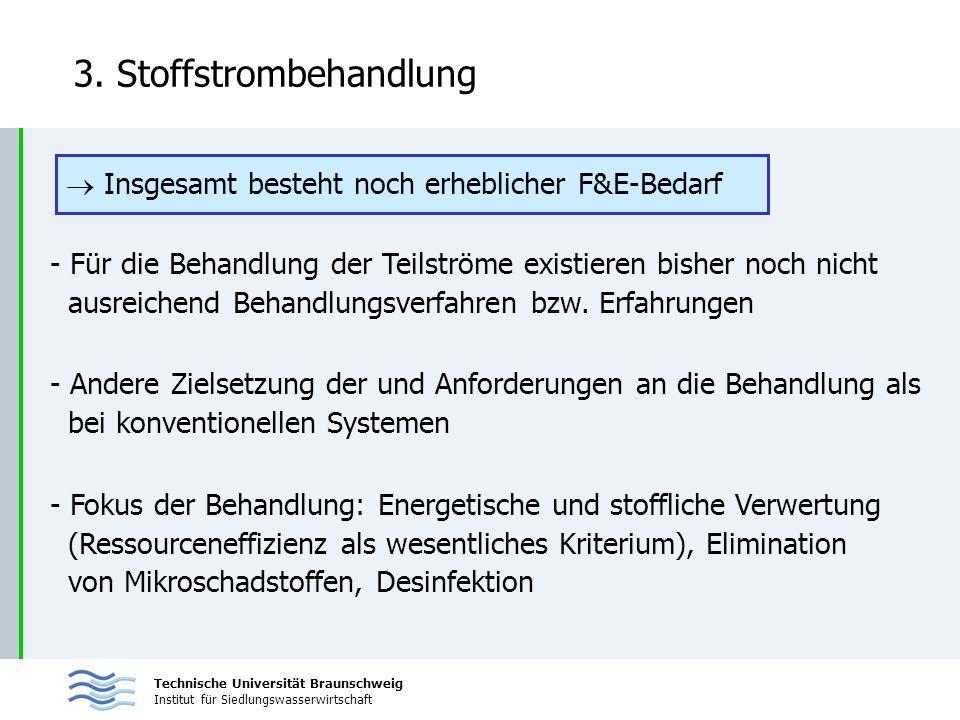 Technische Universität Braunschweig Institut für Siedlungswasserwirtschaft 3. Stoffstrombehandlung Insgesamt besteht noch erheblicher F&E-Bedarf - Für