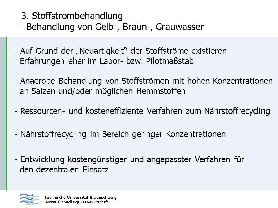 Technische Universität Braunschweig Institut für Siedlungswasserwirtschaft 3. Stoffstrombehandlung –Behandlung von Gelb-, Braun-, Grauwasser - Auf Gru