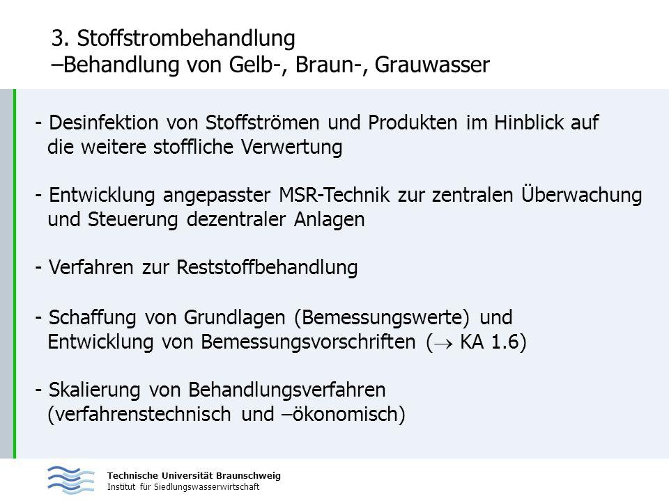 Technische Universität Braunschweig Institut für Siedlungswasserwirtschaft 3. Stoffstrombehandlung –Behandlung von Gelb-, Braun-, Grauwasser - Desinfe