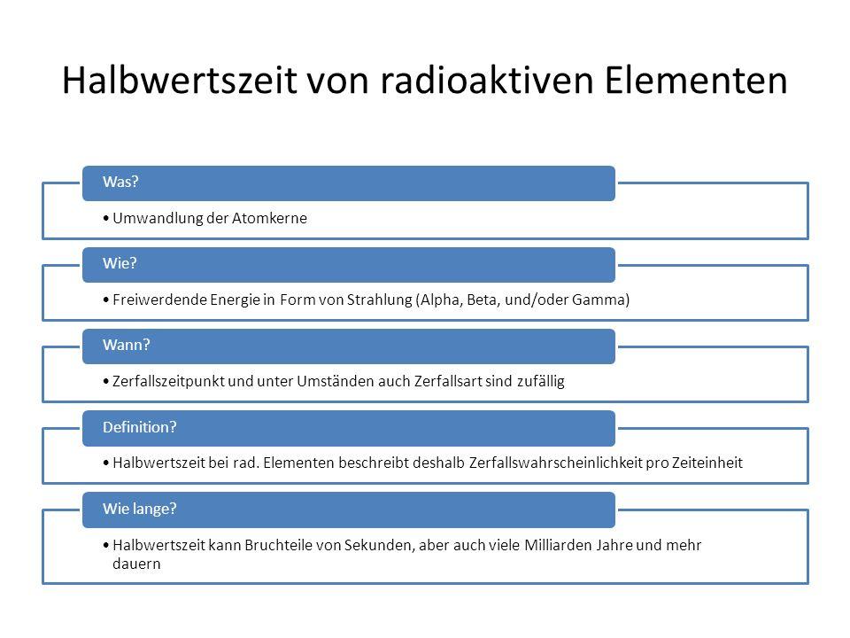Beispiele rad.Elemente und deren HWZ Element (Formelzeichen)Halbwertszeit Tellur ( 128 Te)ca.