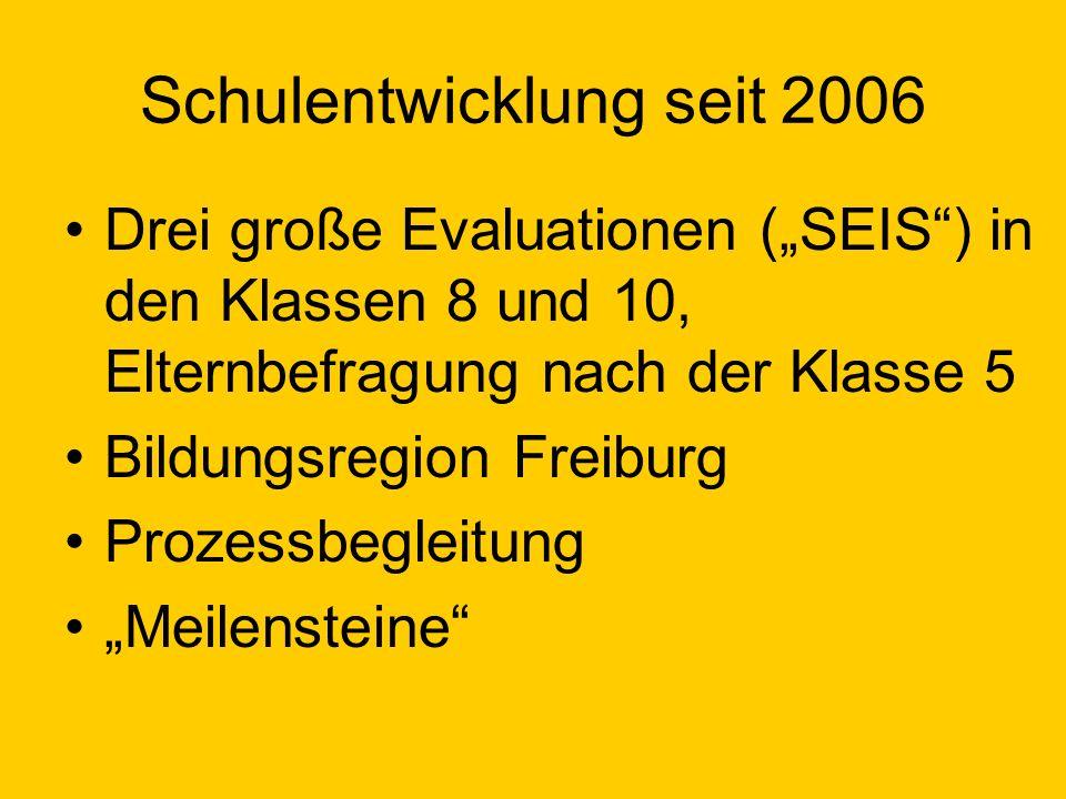 Schulentwicklung seit 2006 Drei große Evaluationen (SEIS) in den Klassen 8 und 10, Elternbefragung nach der Klasse 5 Bildungsregion Freiburg Prozessbe