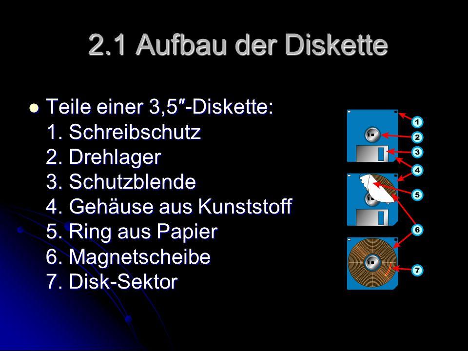 2.1 Aufbau der Diskette 2.1 Aufbau der Diskette Teile einer 3,5-Diskette: 1. Schreibschutz 2. Drehlager 3. Schutzblende 4. Gehäuse aus Kunststoff 5. R