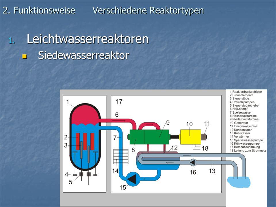 2. Funktionsweise Verschiedene Reaktortypen 1. Leichtwasserreaktoren Siedewasserreaktor Siedewasserreaktor