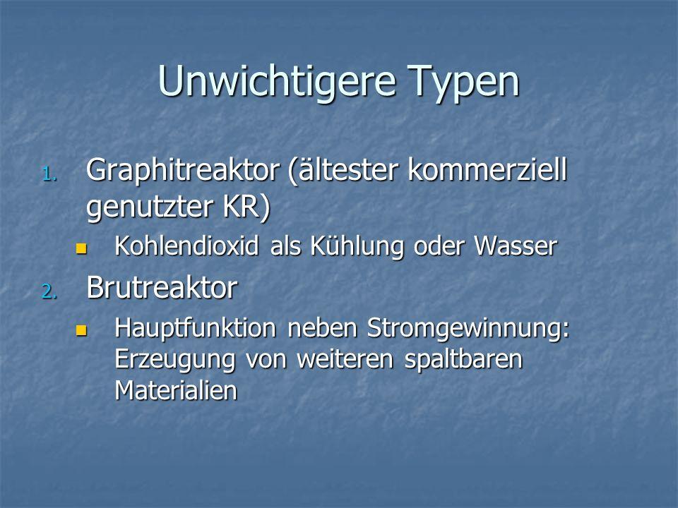 Unwichtigere Typen 1. Graphitreaktor (ältester kommerziell genutzter KR) Kohlendioxid als Kühlung oder Wasser Kohlendioxid als Kühlung oder Wasser 2.