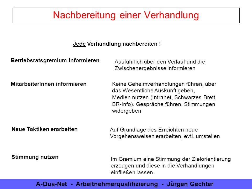A-Qua-Net - Arbeitnehmerqualifizierung - Jürgen Gechter Nachbereitung einer Verhandlung Jede Verhandlung nachbereiten ! Betriebsratsgremium informiere