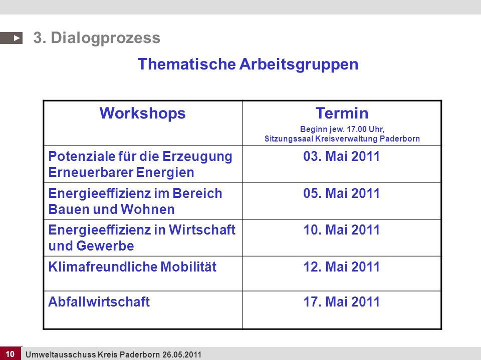 10 Umweltausschuss Kreis Paderborn 26.05.2011 10 Thematische Arbeitsgruppen 3. Dialogprozess WorkshopsTermin Beginn jew. 17.00 Uhr, Sitzungssaal Kreis