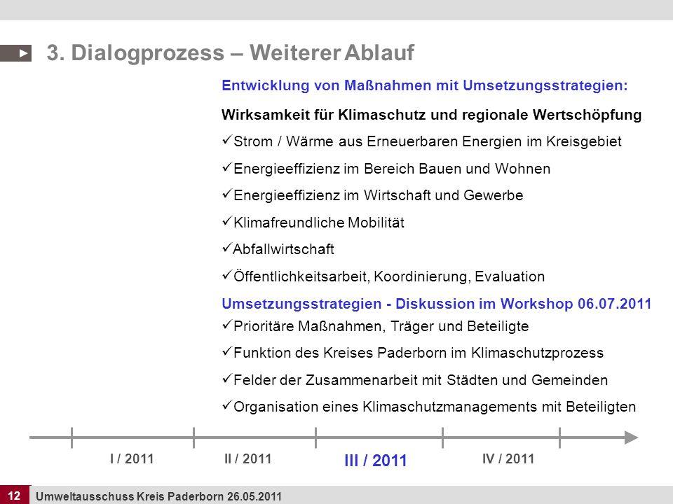 12 Umweltausschuss Kreis Paderborn 26.05.2011 12 3. Dialogprozess – Weiterer Ablauf I / 2011II / 2011 III / 2011 IV / 2011 Entwicklung von Maßnahmen m