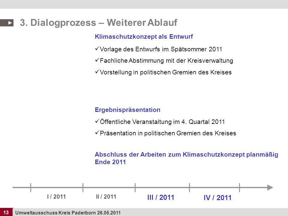13 Umweltausschuss Kreis Paderborn 26.05.2011 13 3. Dialogprozess – Weiterer Ablauf I / 2011II / 2011 III / 2011 IV / 2011 Klimaschutzkonzept als Entw