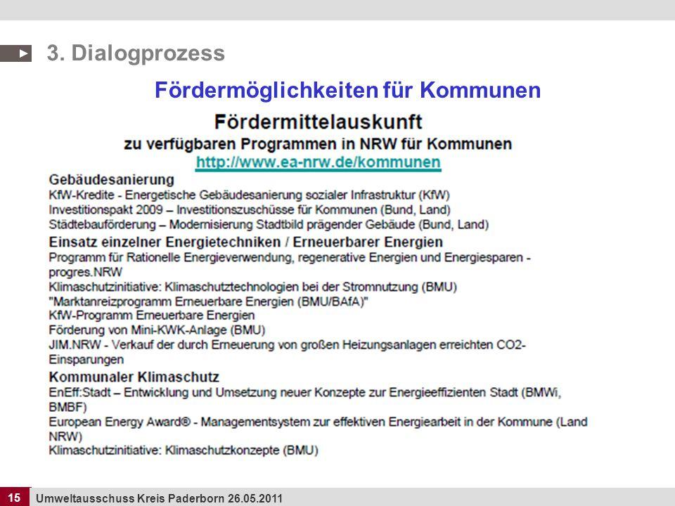 15 Umweltausschuss Kreis Paderborn 26.05.2011 15 3. Dialogprozess Fördermöglichkeiten für Kommunen