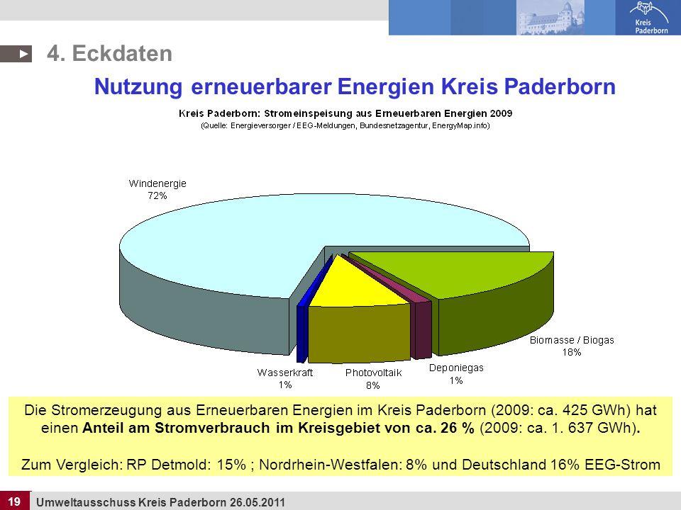 19 Umweltausschuss Kreis Paderborn 26.05.2011 19 Nutzung erneuerbarer Energien Kreis Paderborn Die Stromerzeugung aus Erneuerbaren Energien im Kreis P