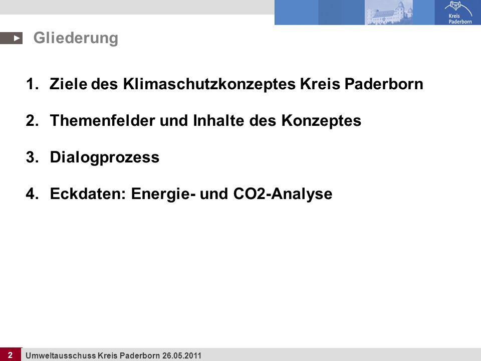 2 Umweltausschuss Kreis Paderborn 26.05.2011 2 Gliederung 1.Ziele des Klimaschutzkonzeptes Kreis Paderborn 2.Themenfelder und Inhalte des Konzeptes 3.