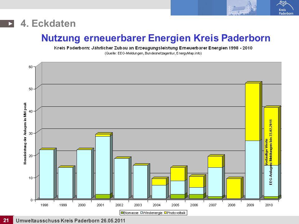 21 Umweltausschuss Kreis Paderborn 26.05.2011 21 Nutzung erneuerbarer Energien Kreis Paderborn 4. Eckdaten