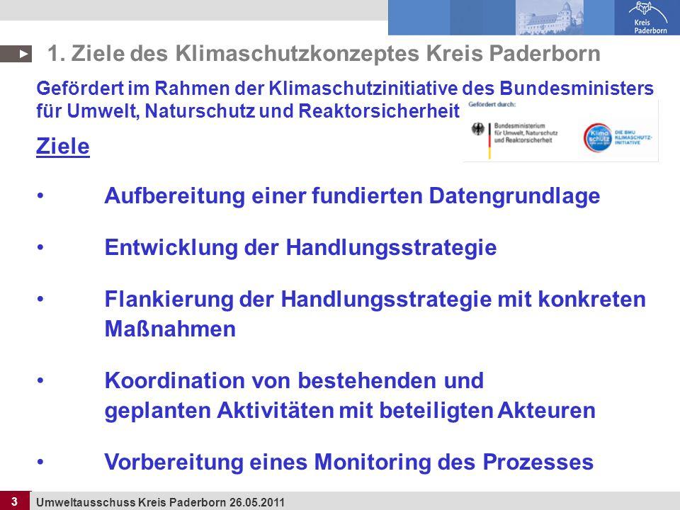 3 Umweltausschuss Kreis Paderborn 26.05.2011 3 1. Ziele des Klimaschutzkonzeptes Kreis Paderborn Ziele Aufbereitung einer fundierten Datengrundlage En