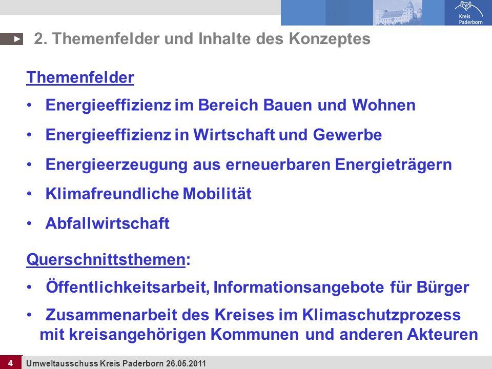 4 Umweltausschuss Kreis Paderborn 26.05.2011 4 2. Themenfelder und Inhalte des Konzeptes Themenfelder Energieeffizienz im Bereich Bauen und Wohnen Ene