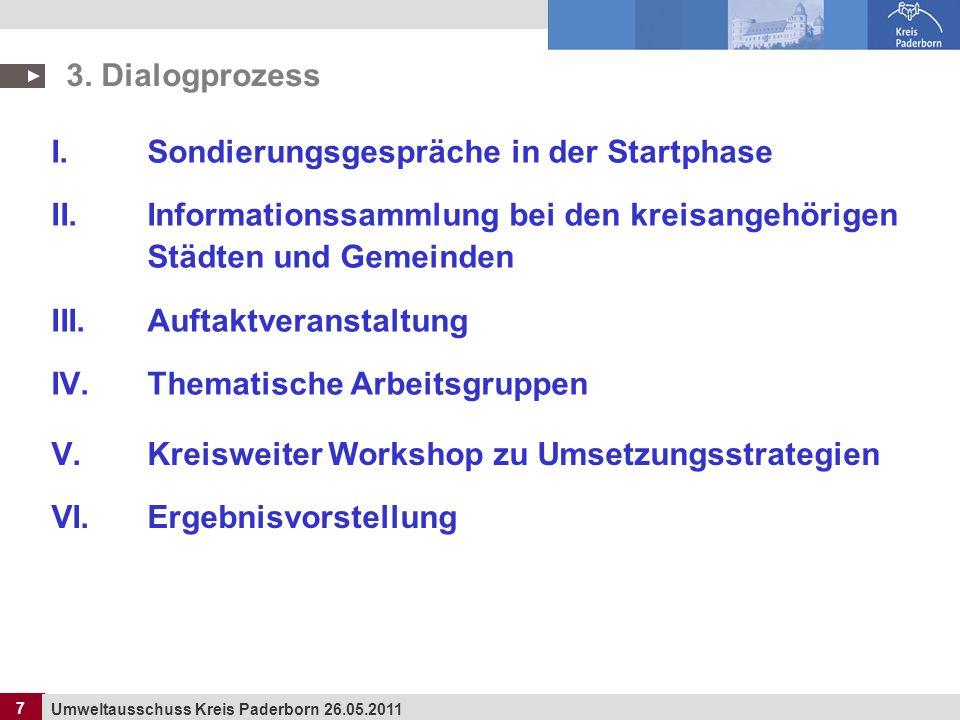 7 Umweltausschuss Kreis Paderborn 26.05.2011 7 3. Dialogprozess I.Sondierungsgespräche in der Startphase II.Informationssammlung bei den kreisangehöri