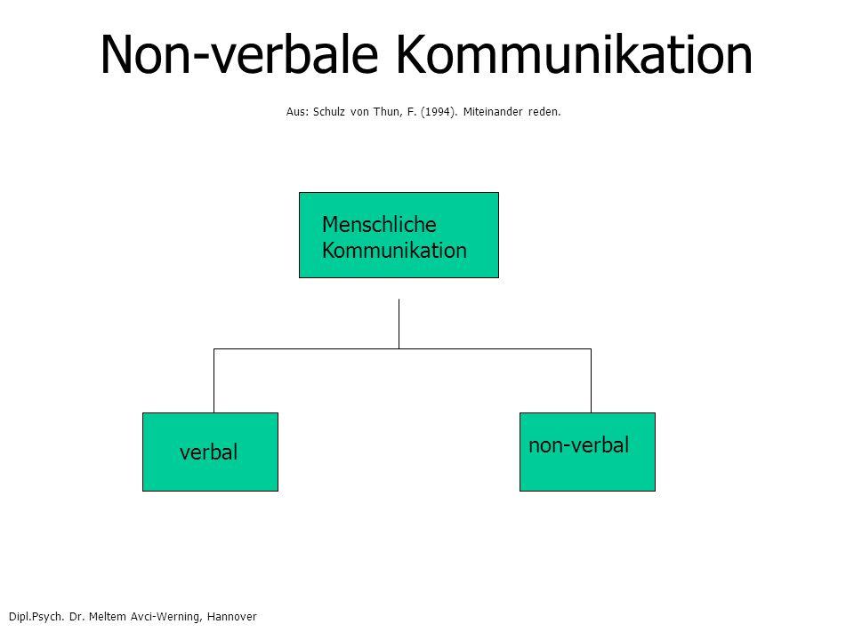 Non-verbale Kommunikation Menschliche Kommunikation verbal non-verbal Aus: Schulz von Thun, F. (1994). Miteinander reden. Dipl.Psych. Dr. Meltem Avci-